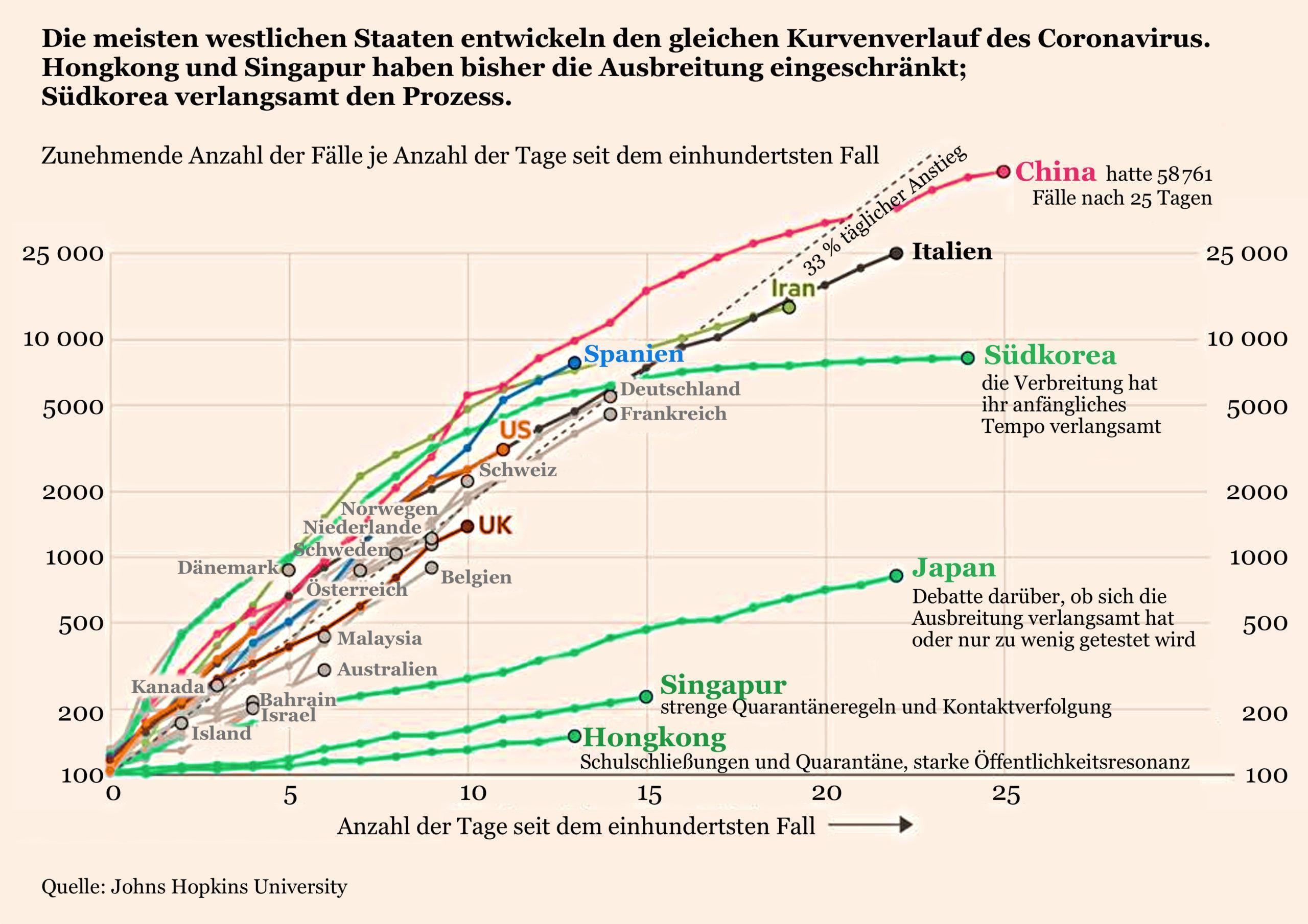 Coronastatistik Deutschland